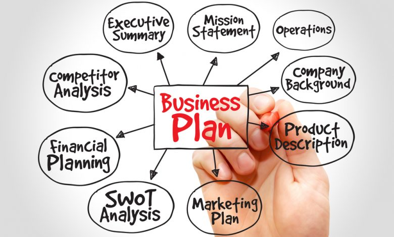 The significance of a Strategic Business Plan for a small company